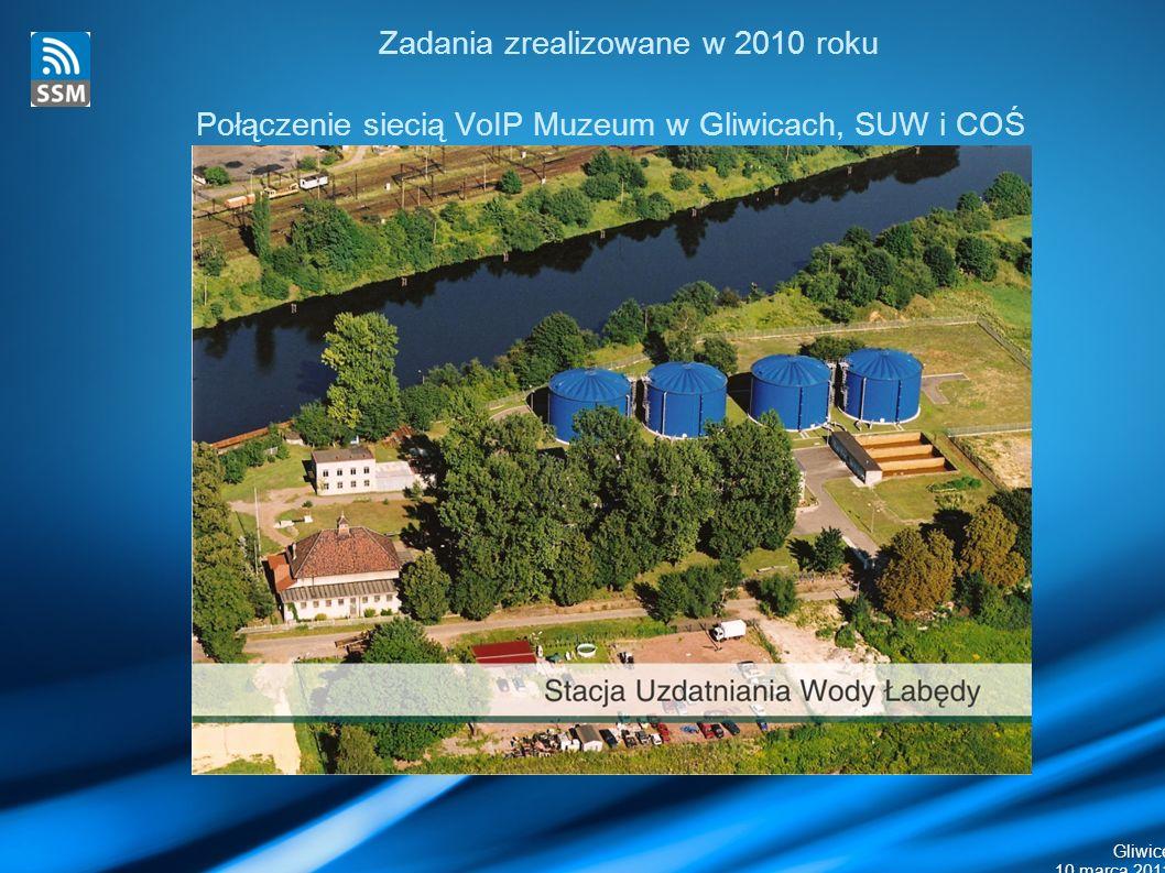 Gliwice 10 marca 2011 Zadania zrealizowane w 2010 roku Dostęp do Internetu w miejscach publicznych to najczęstsze marzenie Polaków – wynika z noworocznego sondażu przeprowadzonego przez MillwardBrown SMG KRC.