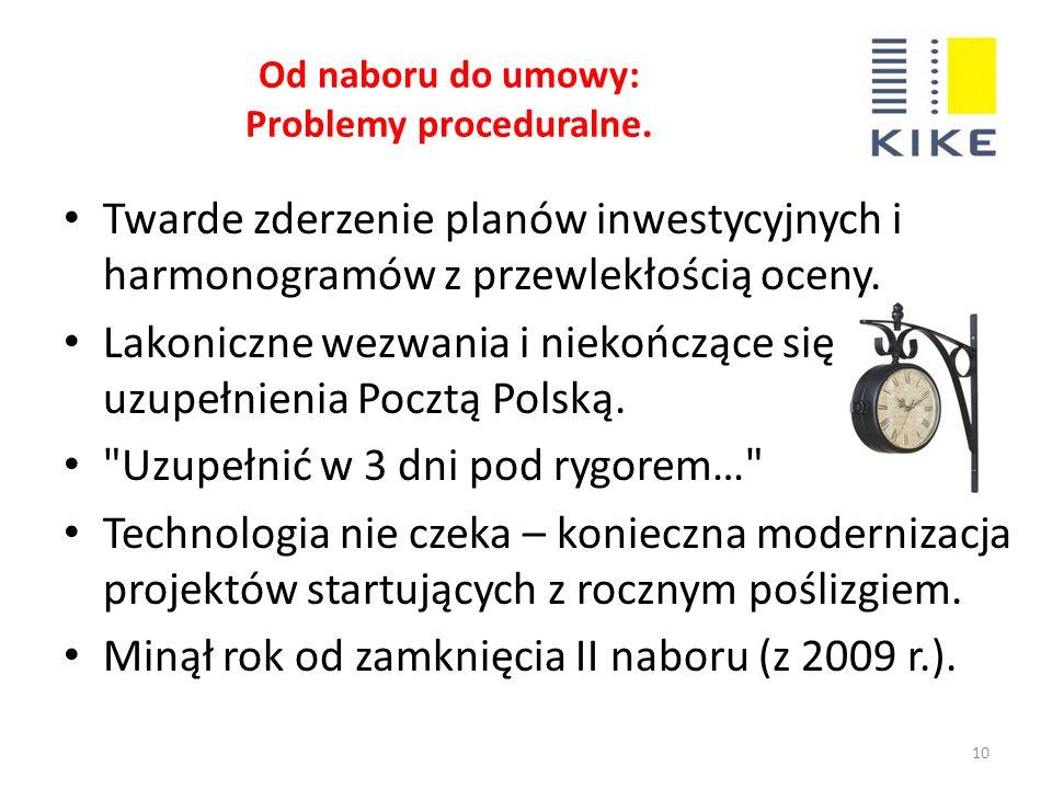 Od naboru do umowy: Problemy proceduralne.