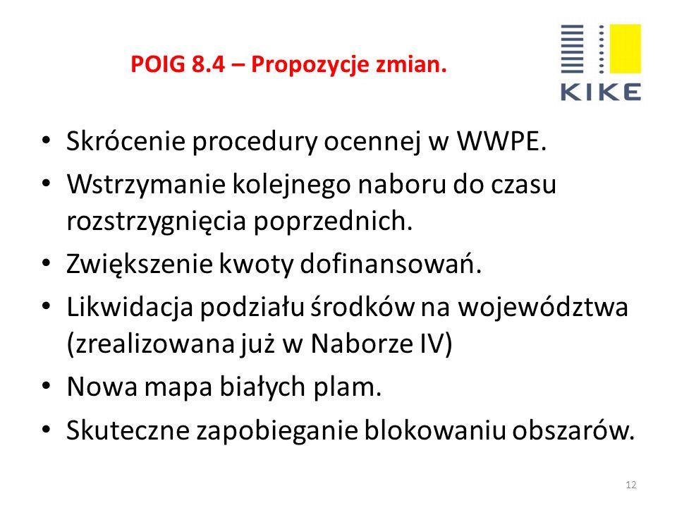 POIG 8.4 – Propozycje zmian.12 Skrócenie procedury ocennej w WWPE.