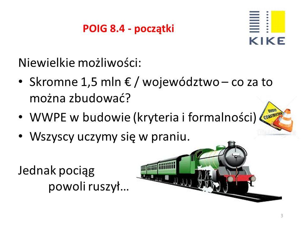 POIG 8.4 - początki 3 Niewielkie możliwości: Skromne 1,5 mln / województwo – co za to można zbudować.