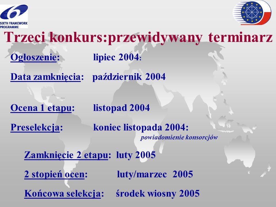 Trzeci konkurs:przewidywany terminarz Ogłoszenie: lipiec 2004 : Data zamknięcia: październik 2004 Ocena 1 etapu: listopad 2004 Preselekcja: koniec lis