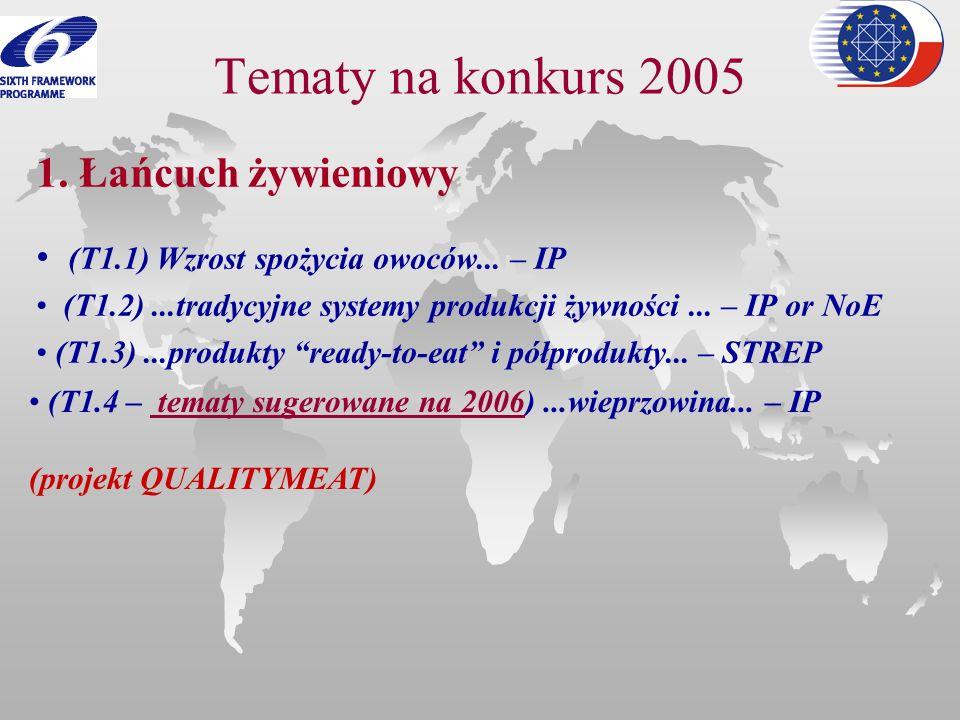 Tematy na konkurs 2005 1. Łańcuch żywieniowy (T1.1) Wzrost spożycia owoców... – IP (T1.2)...tradycyjne systemy produkcji żywności... – IP or NoE (T1.3