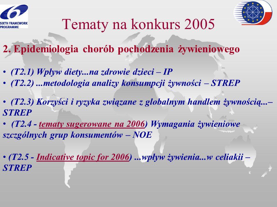 Tematy na konkurs 2005 2. Epidemiologia chorób pochodzenia żywieniowego (T2.1) Wpływ diety...na zdrowie dzieci – IP (T2.2)...metodologia analizy konsu