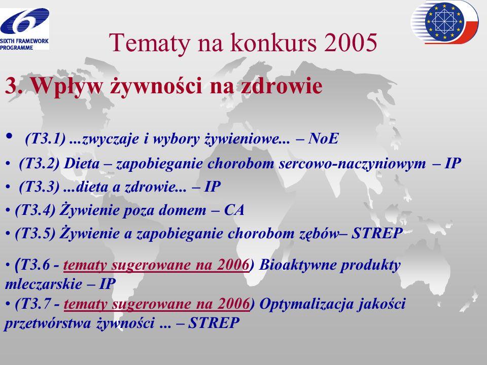 Tematy na konkurs 2005 3. Wpływ żywności na zdrowie (T3.1)...zwyczaje i wybory żywieniowe... – NoE (T3.2) Dieta – zapobieganie chorobom sercowo-naczyn