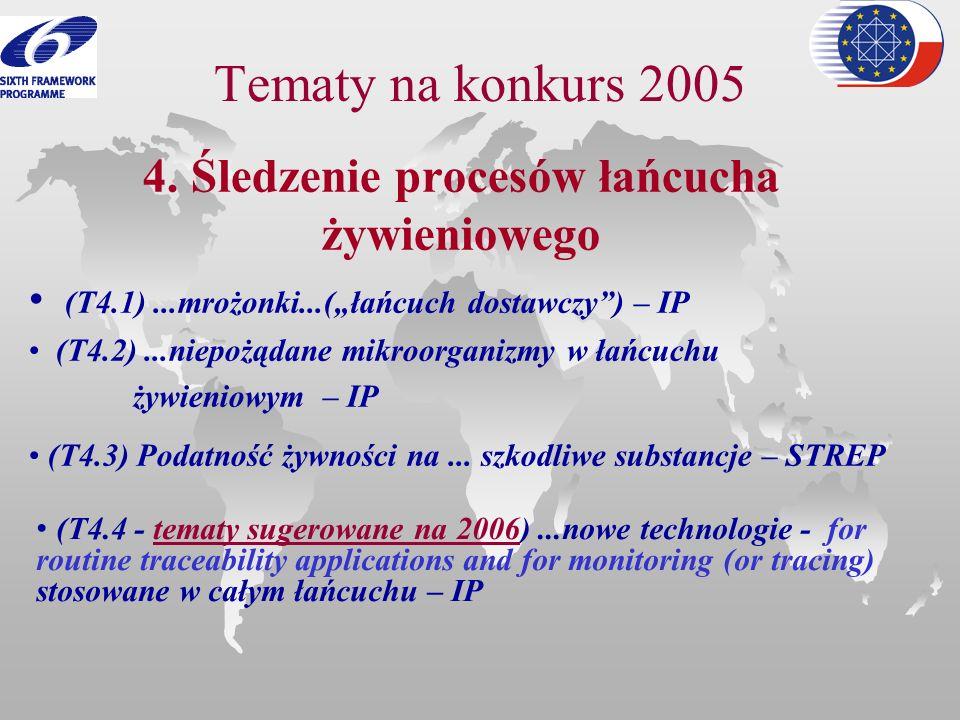 Tematy na konkurs 2005 4. Śledzenie procesów łańcucha żywieniowego (T4.1)...mrożonki...(łańcuch dostawczy) – IP (T4.2)...niepożądane mikroorganizmy w