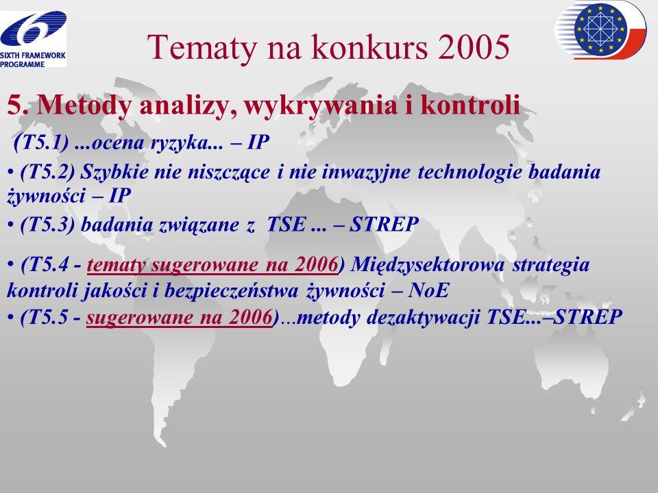 Tematy na konkurs 2005 5. Metody analizy, wykrywania i kontroli ( T5.1)...ocena ryzyka... – IP (T5.2) Szybkie nie niszczące i nie inwazyjne technologi