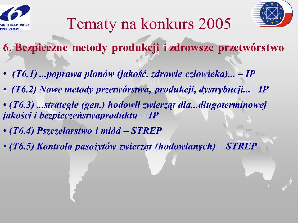 Tematy na konkurs 2005 (T6.1)...poprawa plonów (jakość, zdrowie człowieka)... – IP (T6.2) Nowe metody przetwórstwa, produkcji, dystrybucji...– IP (T6.