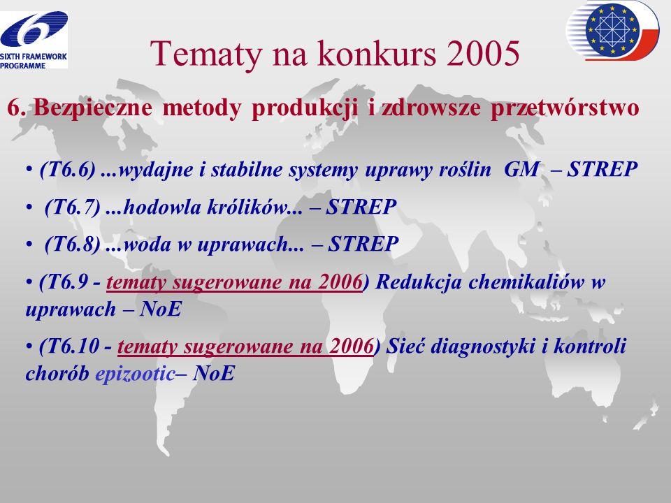 Tematy na konkurs 2005 (T6.6)...wydajne i stabilne systemy uprawy roślin GM – STREP (T6.7)...hodowla królików... – STREP (T6.8)...woda w uprawach... –