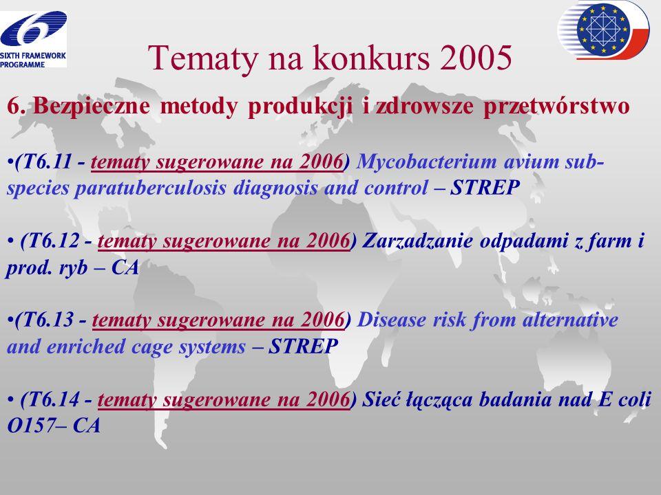 Tematy na konkurs 2005 6. Bezpieczne metody produkcji i zdrowsze przetwórstwo (T6.11 - tematy sugerowane na 2006) Mycobacterium avium sub- species par