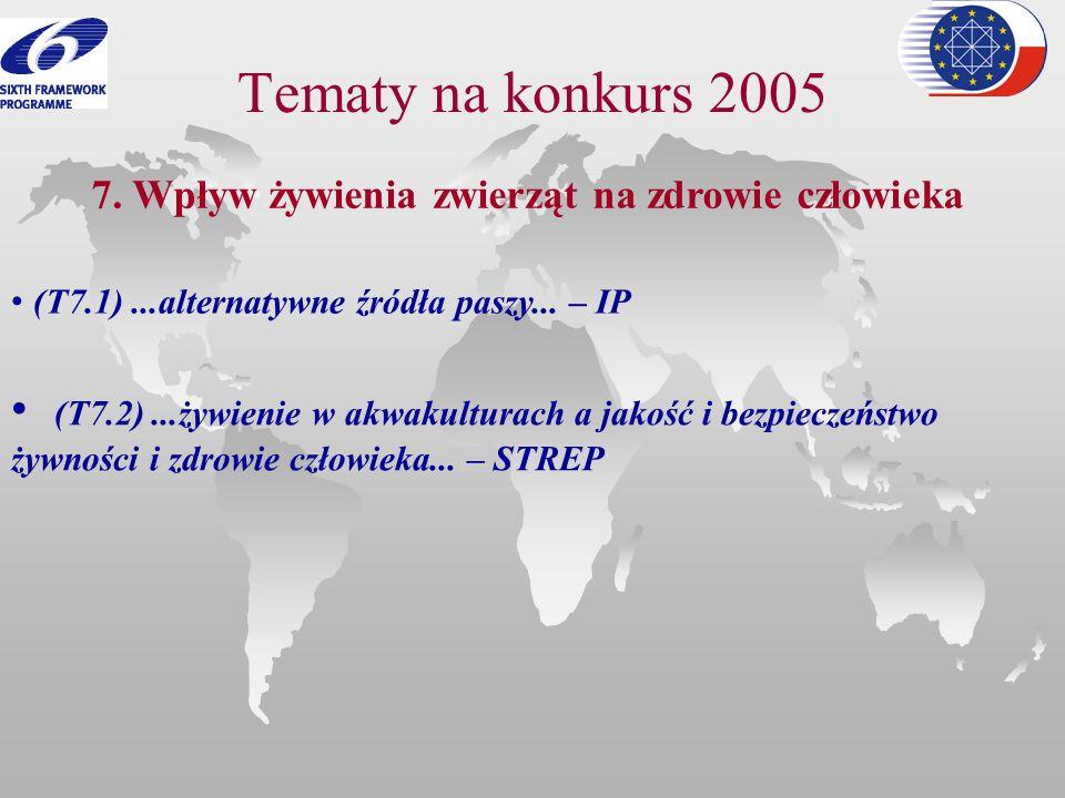 Tematy na konkurs 2005 (T7.2)...żywienie w akwakulturach a jakość i bezpieczeństwo żywności i zdrowie człowieka... – STREP 7. Wpływ żywienia zwierząt