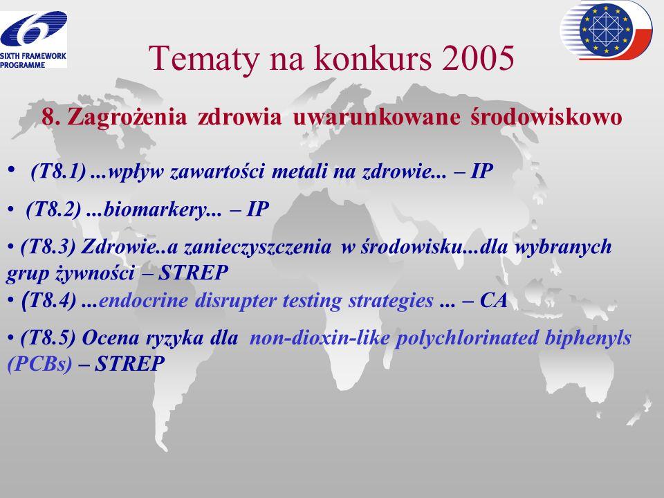 Tematy na konkurs 2005 (T8.1)...wpływ zawartości metali na zdrowie... – IP (T8.2)...biomarkery... – IP (T8.3) Zdrowie..a zanieczyszczenia w środowisku