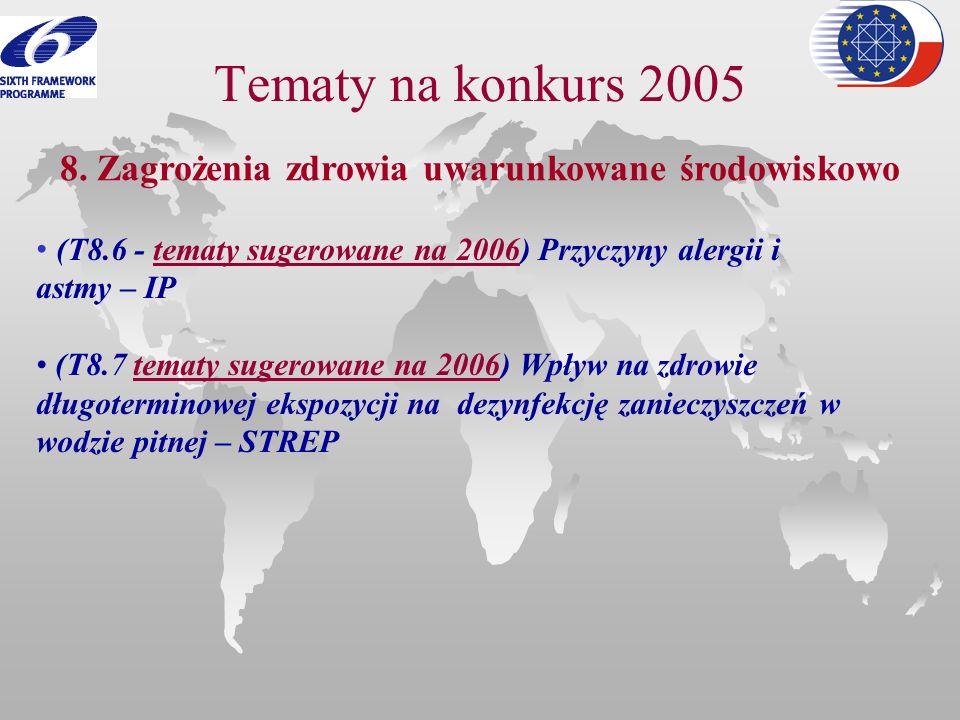 Tematy na konkurs 2005 8. Zagrożenia zdrowia uwarunkowane środowiskowo (T8.6 - tematy sugerowane na 2006) Przyczyny alergii i astmy – IP (T8.7 tematy