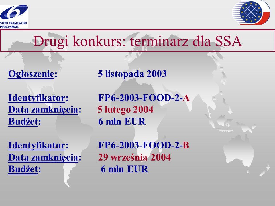 Drugi konkurs: terminarz dla SSA Ogłoszenie: 5 listopada 2003 Identyfikator: FP6-2003-FOOD-2-A Data zamknięcia: 5 lutego 2004 Budżet: 6 mln EUR Identy