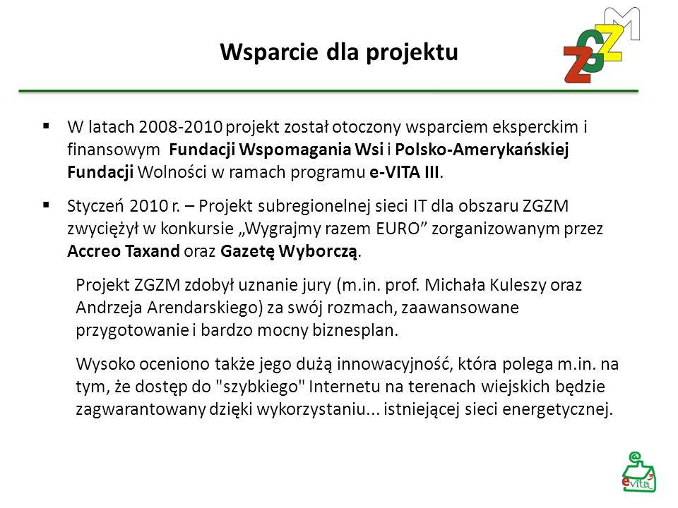 Wsparcie dla projektu W latach 2008-2010 projekt został otoczony wsparciem eksperckim i finansowym Fundacji Wspomagania Wsi i Polsko-Amerykańskiej Fun
