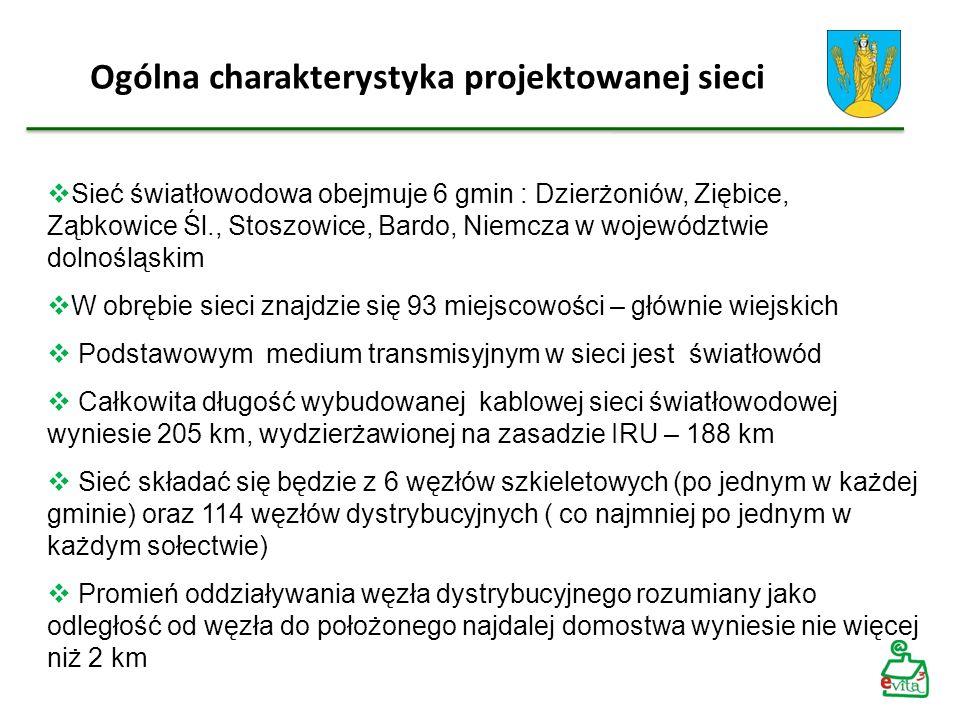 Ogólna charakterystyka projektowanej sieci Sieć światłowodowa obejmuje 6 gmin : Dzierżoniów, Ziębice, Ząbkowice Śl., Stoszowice, Bardo, Niemcza w woje
