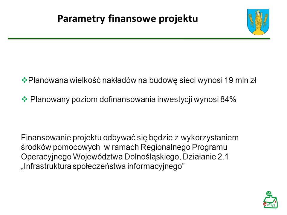 Parametry finansowe projektu Planowana wielkość nakładów na budowę sieci wynosi 19 mln zł Planowany poziom dofinansowania inwestycji wynosi 84% Finans