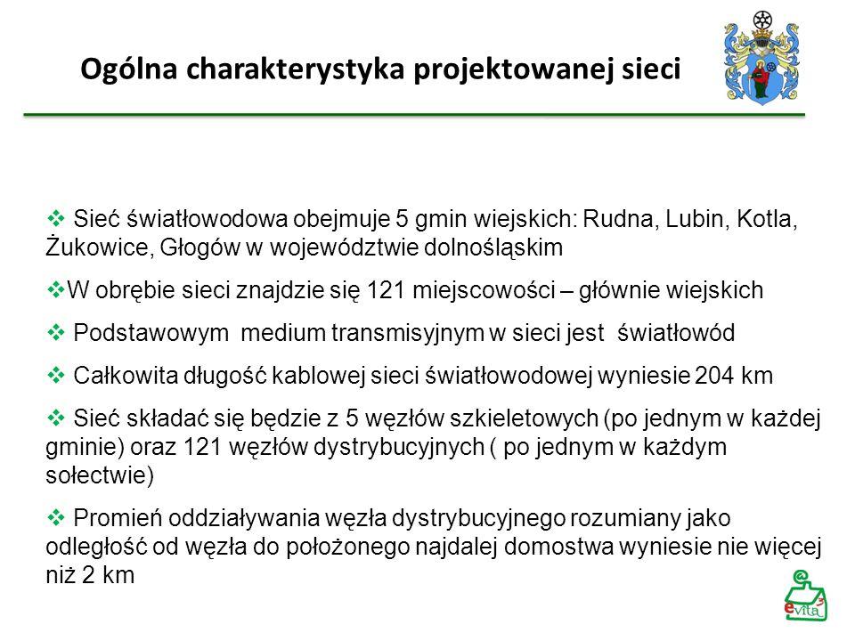 Ogólna charakterystyka projektowanej sieci Sieć światłowodowa obejmuje 5 gmin wiejskich: Rudna, Lubin, Kotla, Żukowice, Głogów w województwie dolnoślą