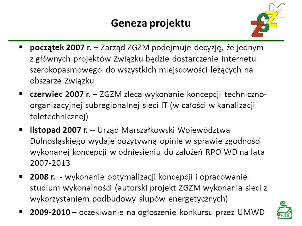 Geneza projektu początek 2007 r. – Zarząd ZGZM podejmuje decyzję, że jednym z głównych projektów Związku będzie dostarczenie Internetu szerokopasmoweg
