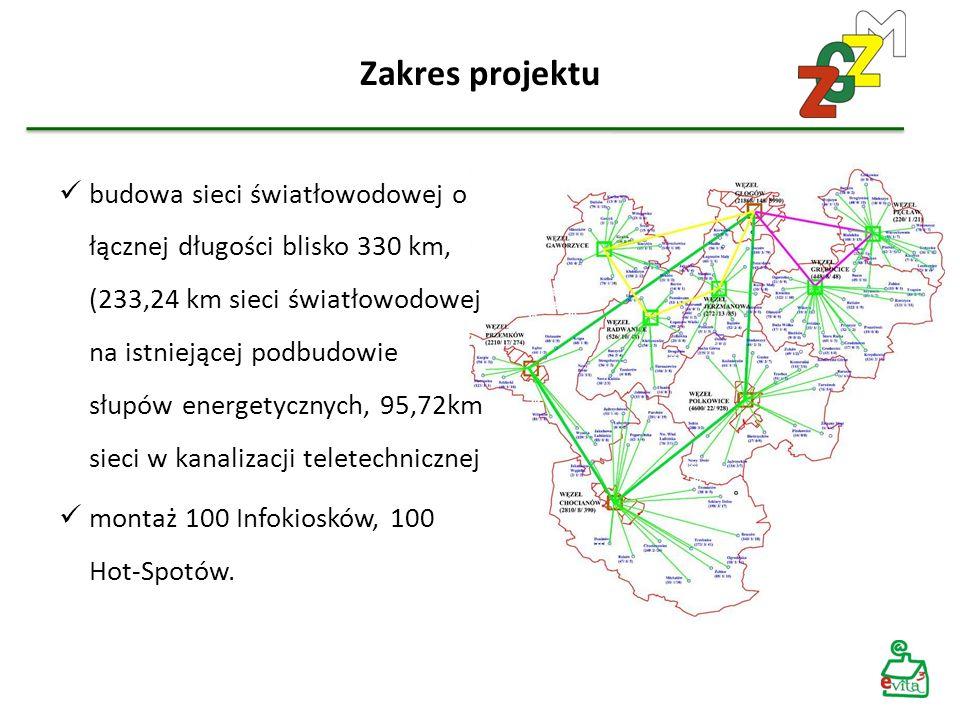 Technologie wykorzystywane w budowie sieci 70 % sieci wykonane będzie z wykorzystaniem światłowodu podwieszonego na podbudowie słupowej średniego i niskiego napięcia 30% sieci będzie zbudowanej w technologii doziemnej w obszarach gdzie nie istnieje napowietrzna sieć energetyczna W każdym sołectwie zostanie zainstalowany aktywny węzeł dystrybucyjny sieci