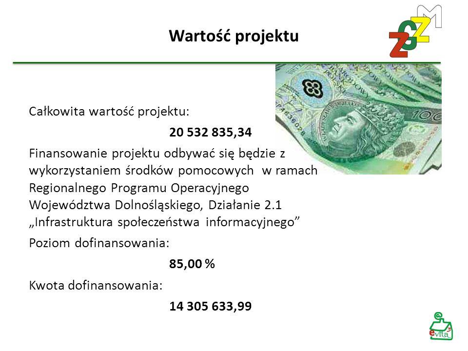 Wartość projektu Całkowita wartość projektu: 20 532 835,34 Finansowanie projektu odbywać się będzie z wykorzystaniem środków pomocowych w ramach Regio