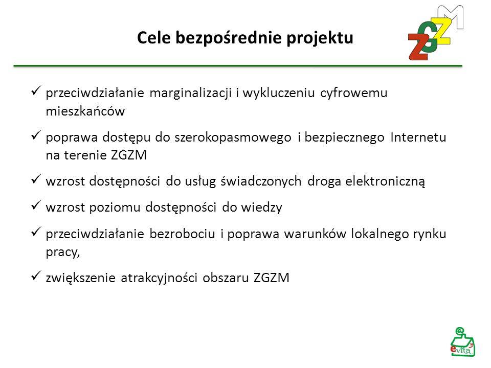Harmonogram projektu Planowany początek realizacji projektu – III kwartał 2011 r.