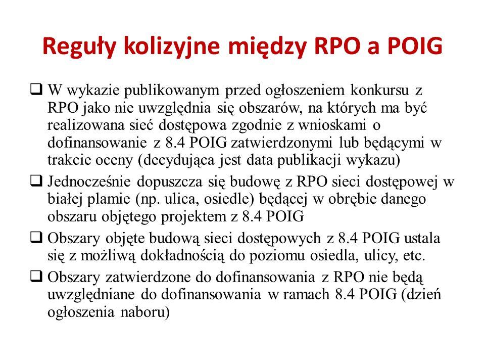 Reguły kolizyjne między RPO a POIG W wykazie publikowanym przed ogłoszeniem konkursu z RPO jako nie uwzględnia się obszarów, na których ma być realizowana sieć dostępowa zgodnie z wnioskami o dofinansowanie z 8.4 POIG zatwierdzonymi lub będącymi w trakcie oceny (decydująca jest data publikacji wykazu) Jednocześnie dopuszcza się budowę z RPO sieci dostępowej w białej plamie (np.