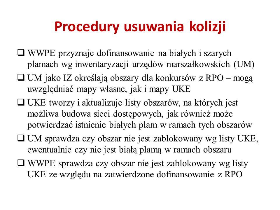 Procedury usuwania kolizji WWPE przyznaje dofinansowanie na białych i szarych plamach wg inwentaryzacji urzędów marszałkowskich (UM) UM jako IZ określają obszary dla konkursów z RPO – mogą uwzględniać mapy własne, jak i mapy UKE UKE tworzy i aktualizuje listy obszarów, na których jest możliwa budowa sieci dostępowych, jak również może potwierdzać istnienie białych plam w ramach tych obszarów UM sprawdza czy obszar nie jest zablokowany wg listy UKE, ewentualnie czy nie jest białą plamą w ramach obszaru WWPE sprawdza czy obszar nie jest zablokowany wg listy UKE ze względu na zatwierdzone dofinansowanie z RPO