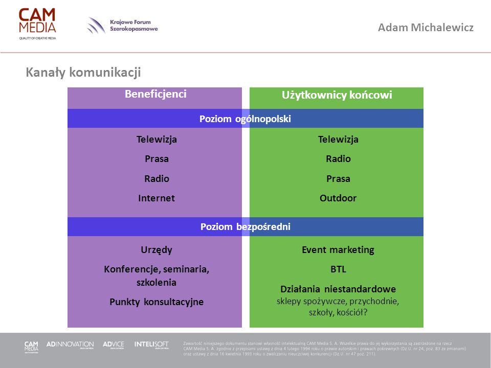 Adam Michalewicz Kanały komunikacji Beneficjenci Użytkownicy końcowi Telewizja Prasa Radio Internet Telewizja Radio Prasa Outdoor Poziom ogólnopolski