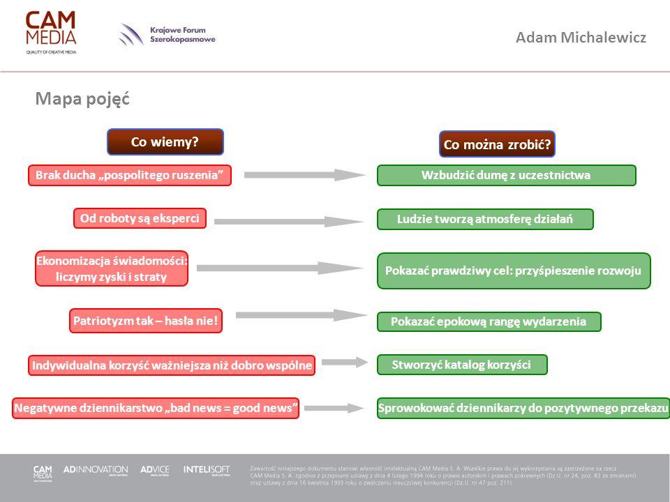 Adam Michalewicz Mapa pojęć Co wiemy? Co można zrobić? Brak ducha pospolitego ruszenia Od roboty są eksperci Ekonomizacja świadomości: liczymy zyski i