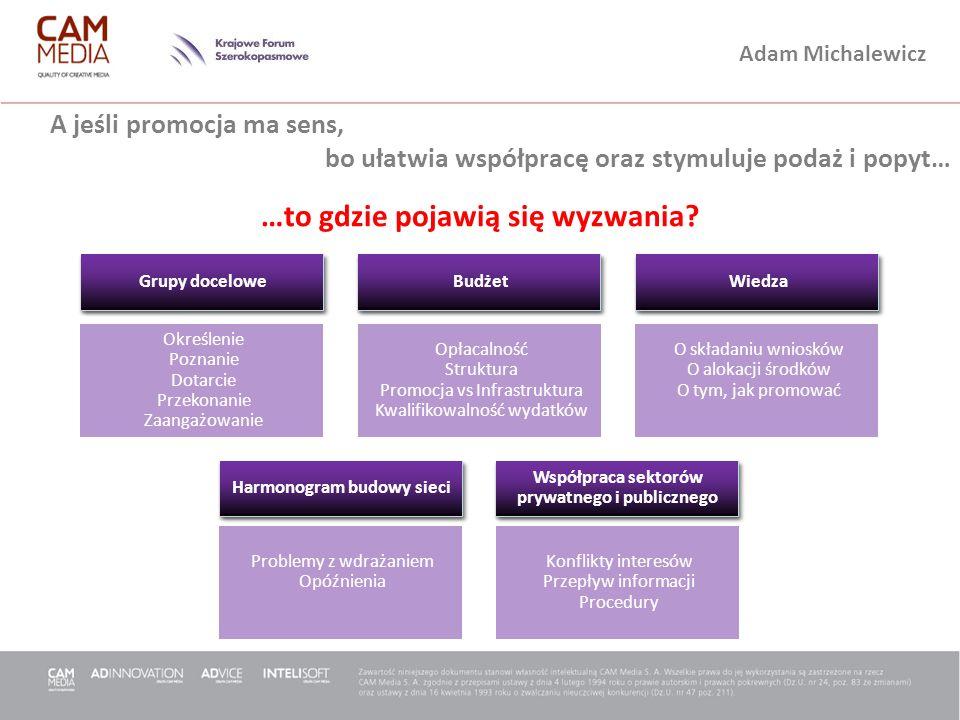 Adam Michalewicz A jeśli promocja ma sens, bo ułatwia współpracę oraz stymuluje podaż i popyt… …to gdzie pojawią się wyzwania? Określenie Poznanie Dot