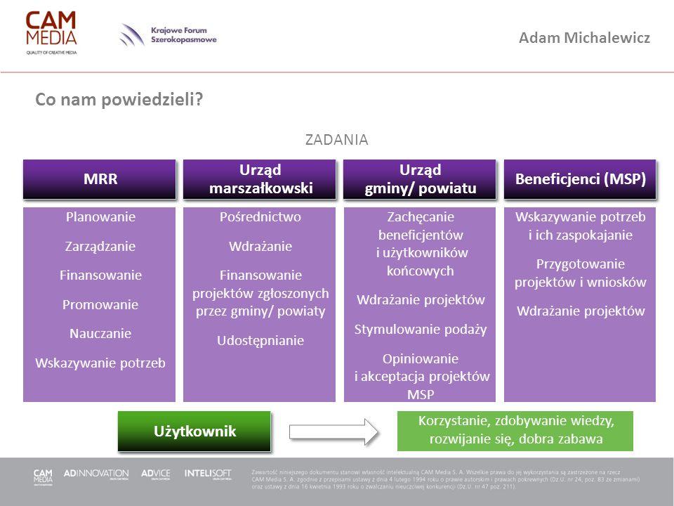Adam Michalewicz Co nam powiedzieli? ZADANIA Planowanie Zarządzanie Finansowanie Promowanie Nauczanie Wskazywanie potrzeb Pośrednictwo Wdrażanie Finan