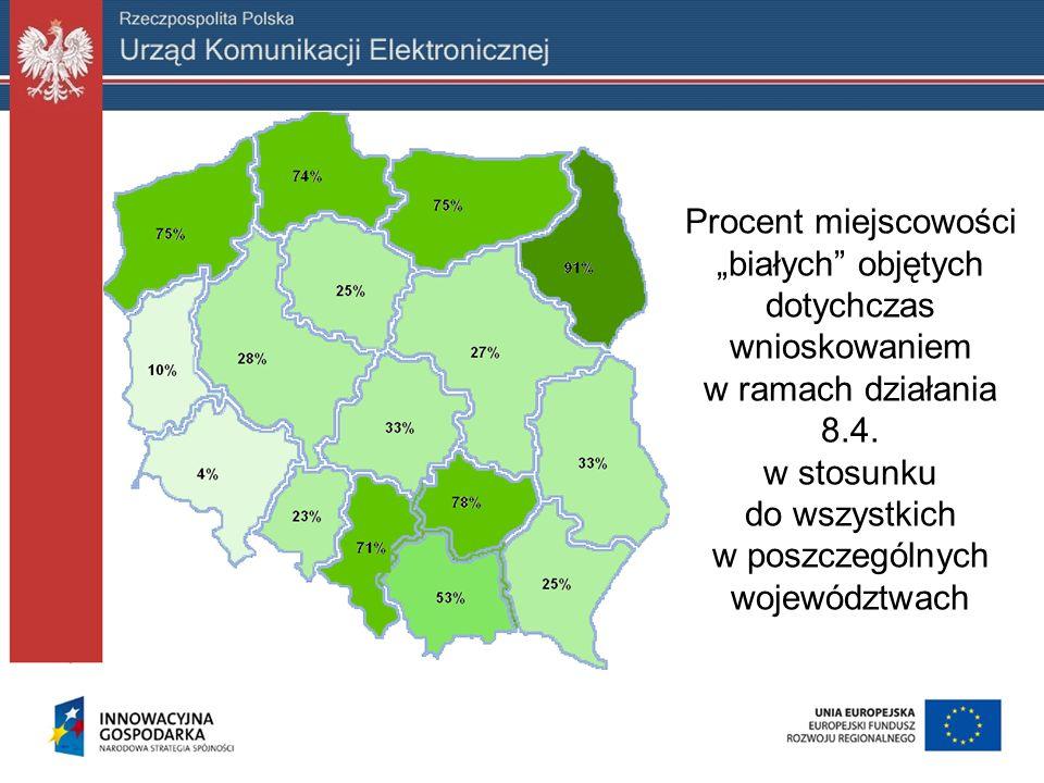Procent miejscowości białych objętych dotychczas wnioskowaniem w ramach działania 8.4. w stosunku do wszystkich w poszczególnych województwach