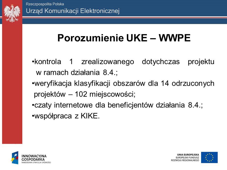 Porozumienie UKE – WWPE kontrola 1 zrealizowanego dotychczas projektu w ramach działania 8.4.; weryfikacja klasyfikacji obszarów dla 14 odrzuconych pr