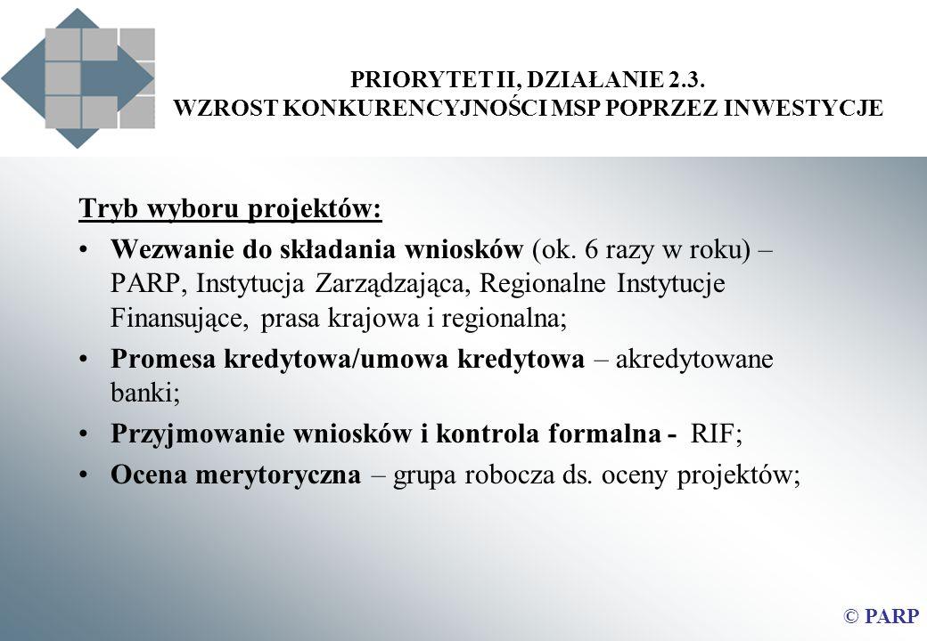 PRIORYTET II, DZIAŁANIE 2.3. WZROST KONKURENCYJNOŚCI MSP POPRZEZ INWESTYCJE © PARP Tryb wyboru projektów: Wezwanie do składania wniosków (ok. 6 razy w
