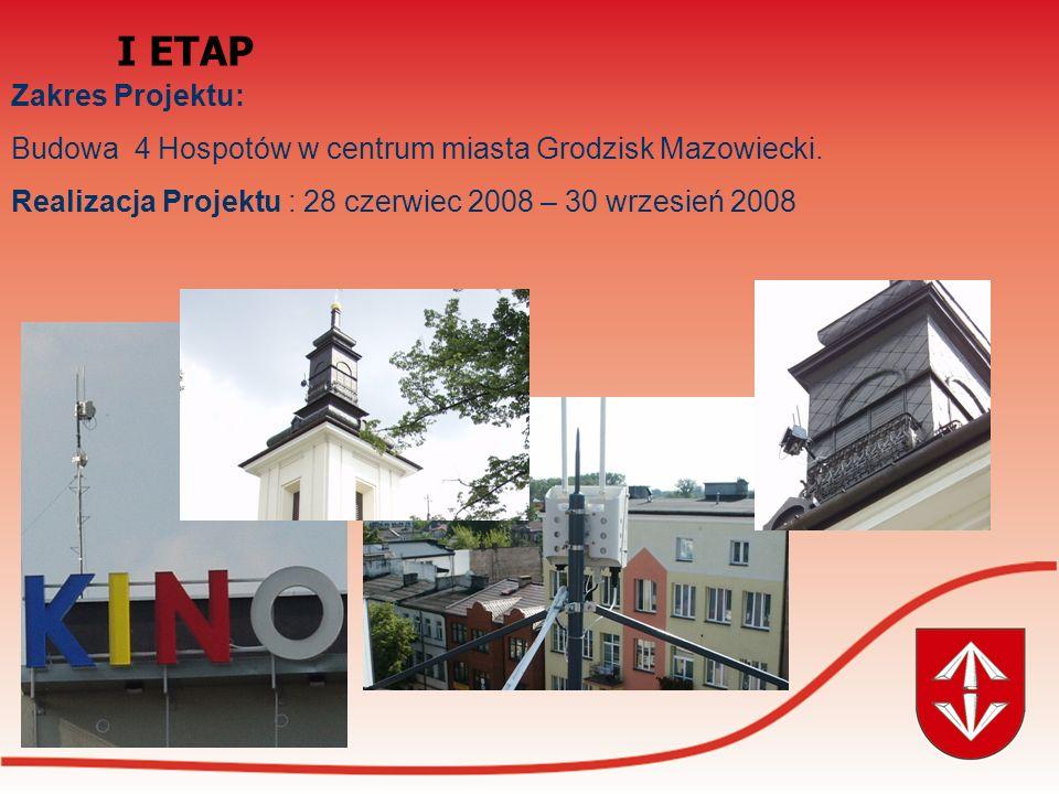 I ETAP Zakres Projektu: Budowa 4 Hospotów w centrum miasta Grodzisk Mazowiecki.