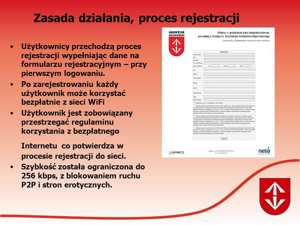 Użytkownicy przechodzą proces rejestracji wypełniając dane na formularzu rejestracyjnym – przy pierwszym logowaniu.