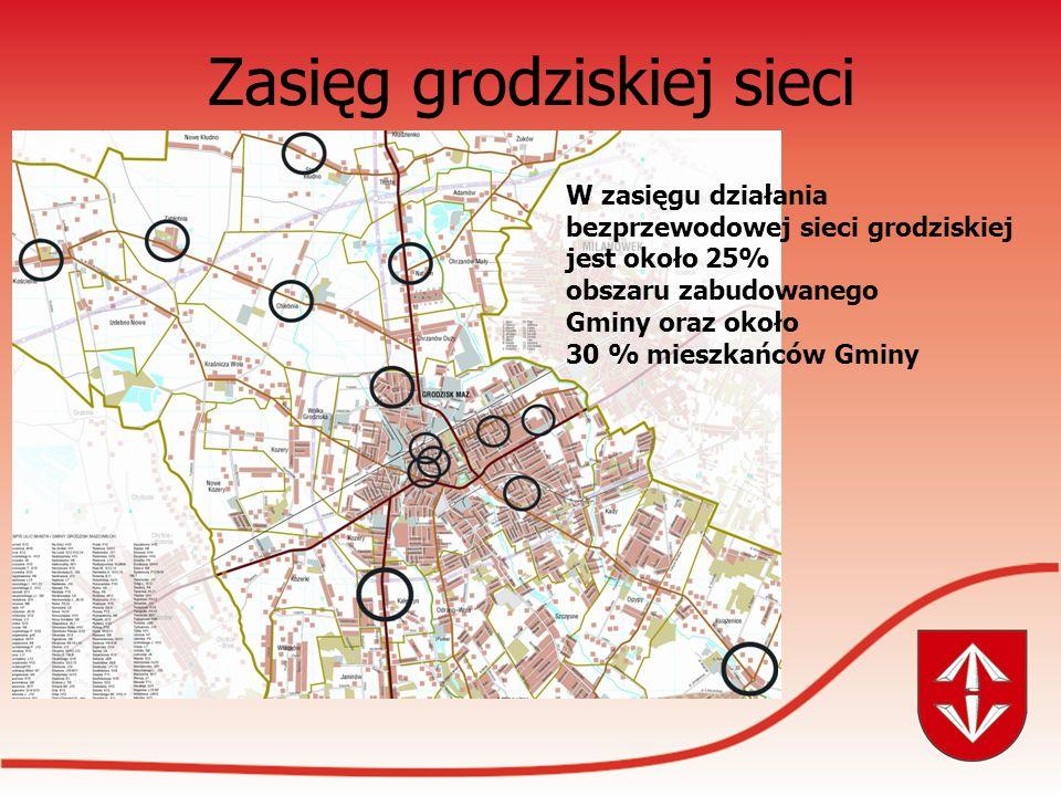 Zasięg grodziskiej sieci W zasięgu działania bezprzewodowej sieci grodziskiej jest około 25% obszaru zabudowanego Gminy oraz około 30 % mieszkańców Gminy