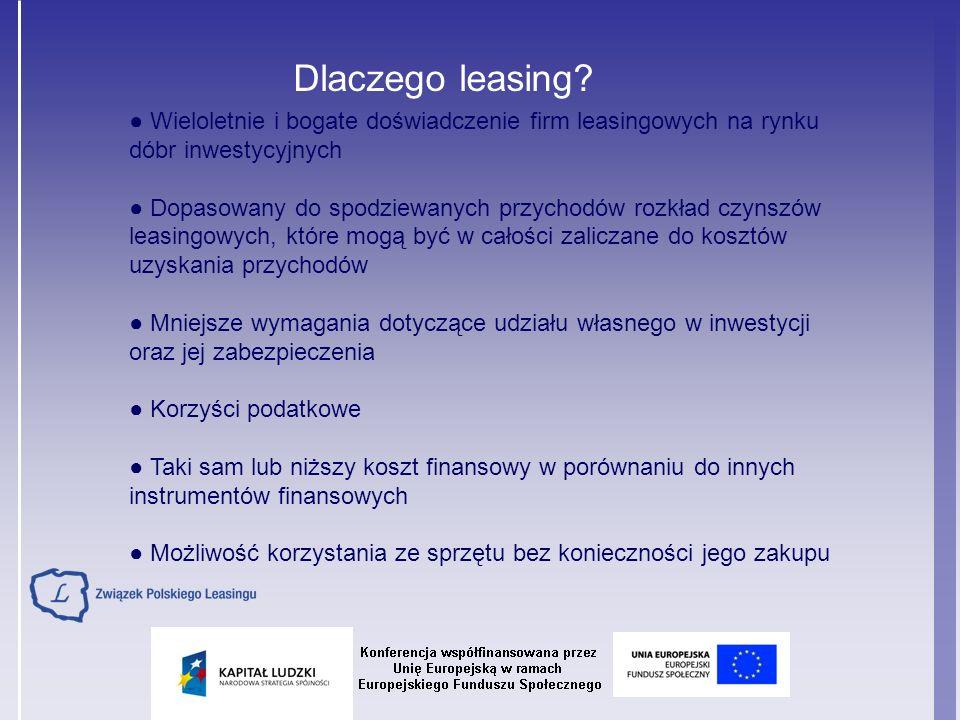 Leasing w finansowaniu komercjalizacji projektów innowacyjnych Pomysł badawczy Projekt komercyjny Inwestor Granty LEASING