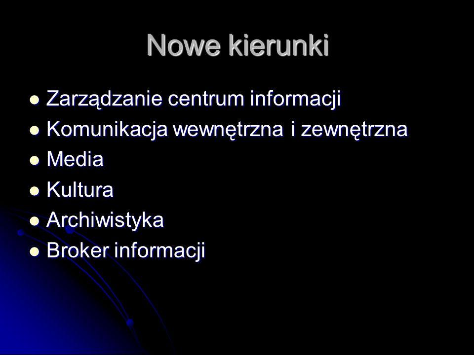 Nowe kierunki Zarządzanie centrum informacji Zarządzanie centrum informacji Komunikacja wewnętrzna i zewnętrzna Komunikacja wewnętrzna i zewnętrzna Me