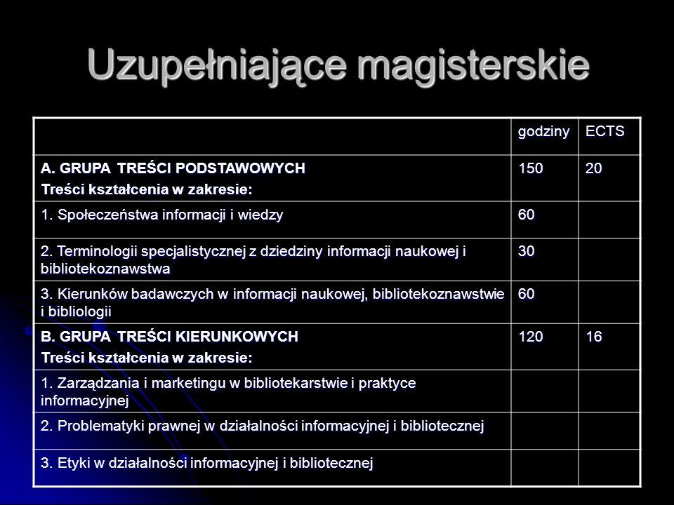 Uzupełniające magisterskie godzinyECTS A. GRUPA TREŚCI PODSTAWOWYCH Treści kształcenia w zakresie: 15020 1. Społeczeństwa informacji i wiedzy 60 2. Te