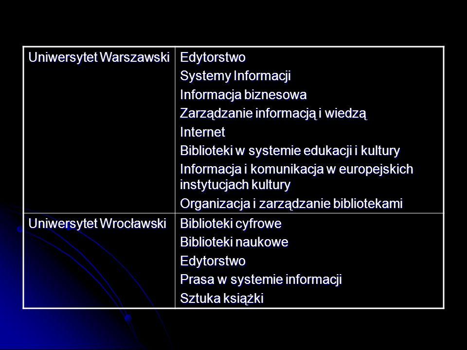 Uniwersytet Warszawski Edytorstwo Systemy Informacji Informacja biznesowa Zarządzanie informacją i wiedzą Internet Biblioteki w systemie edukacji i ku