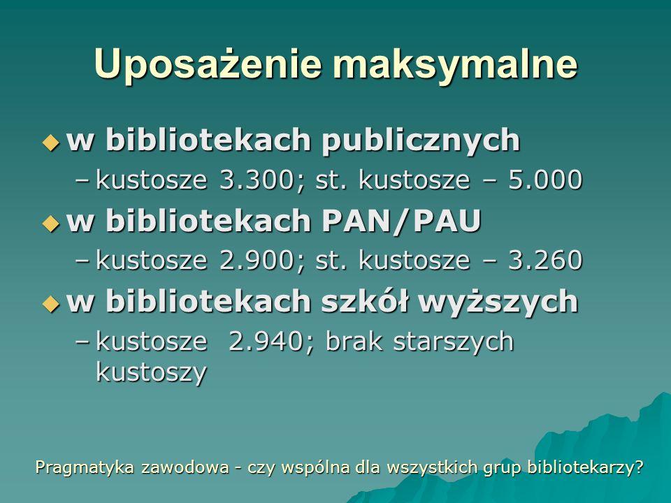 Uposażenie maksymalne w bibliotekach publicznych w bibliotekach publicznych –kustosze 3.300; st. kustosze – 5.000 w bibliotekach PAN/PAU w bibliotekac