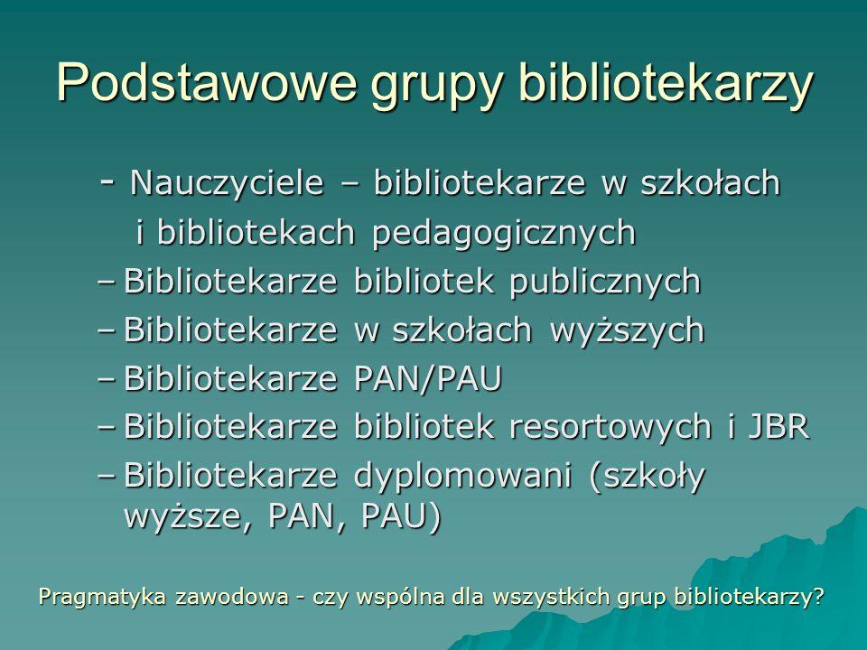 - Nauczyciele – bibliotekarze w szkołach - Nauczyciele – bibliotekarze w szkołach i bibliotekach pedagogicznych i bibliotekach pedagogicznych –Bibliot