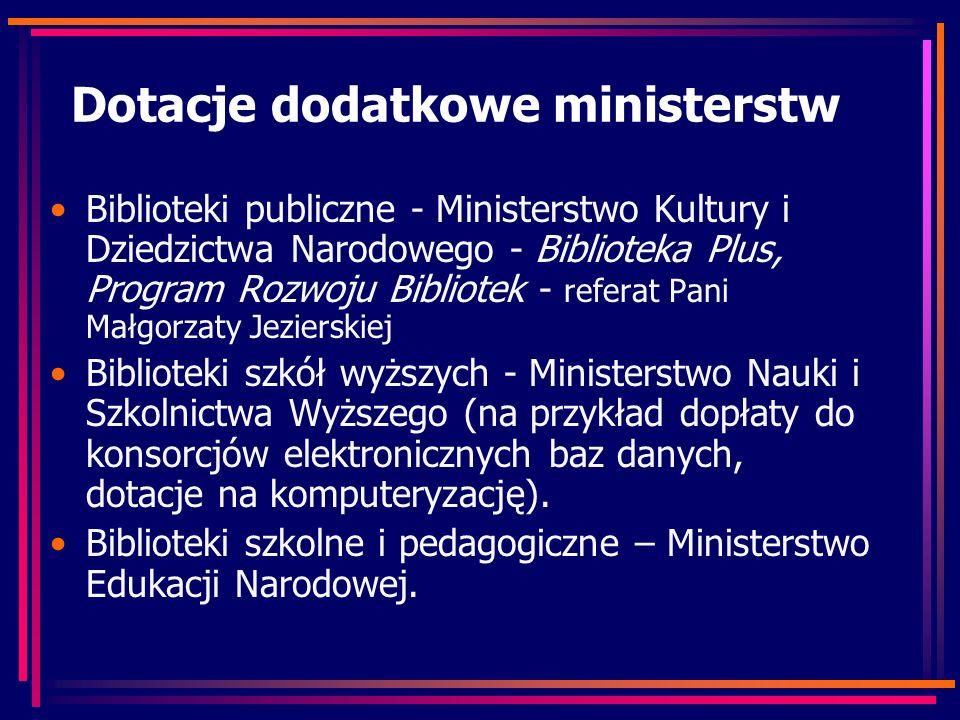 Dotacje dodatkowe ministerstw Biblioteki publiczne - Ministerstwo Kultury i Dziedzictwa Narodowego - Biblioteka Plus, Program Rozwoju Bibliotek - refe