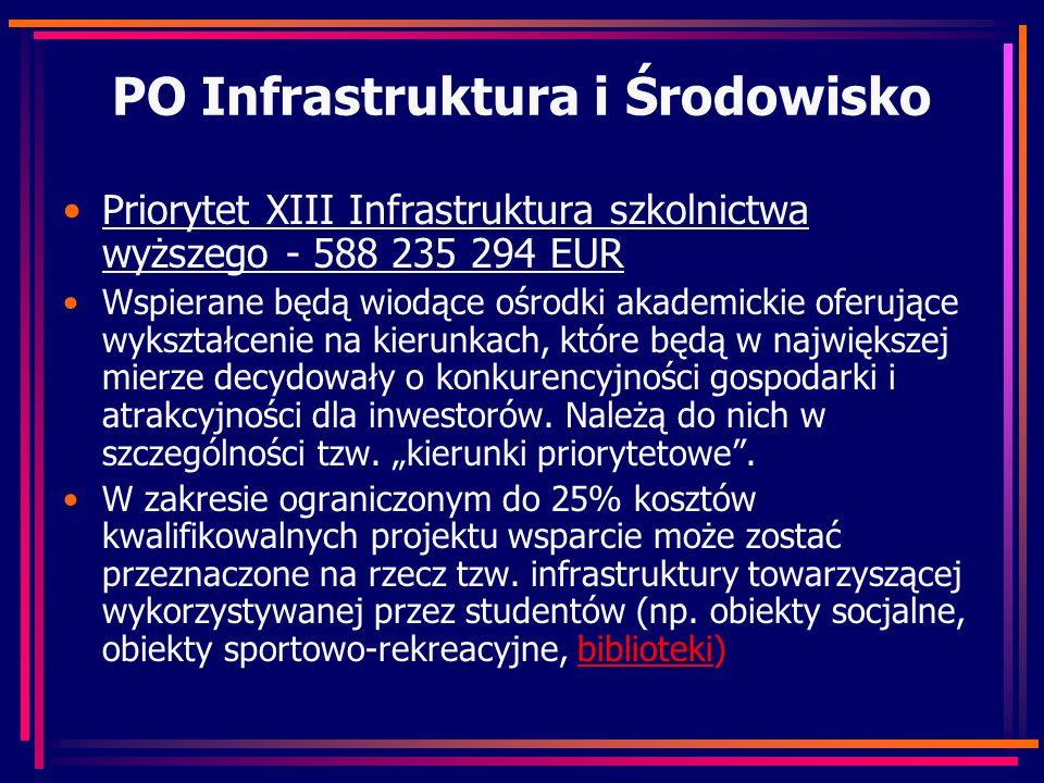 PO Infrastruktura i Środowisko Priorytet XIII Infrastruktura szkolnictwa wyższego - 588 235 294 EUR Wspierane będą wiodące ośrodki akademickie oferujące wykształcenie na kierunkach, które będą w największej mierze decydowały o konkurencyjności gospodarki i atrakcyjności dla inwestorów.