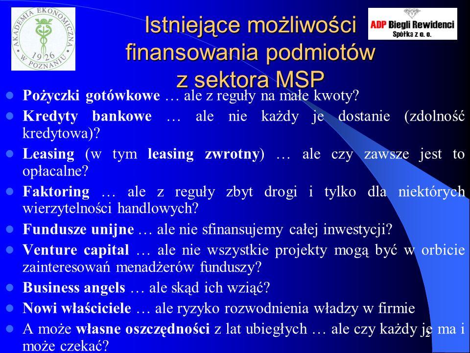 2 Istniejące możliwości finansowania podmiotów z sektora MSP Pożyczki gotówkowe … ale z reguły na małe kwoty? Kredyty bankowe … ale nie każdy je dosta