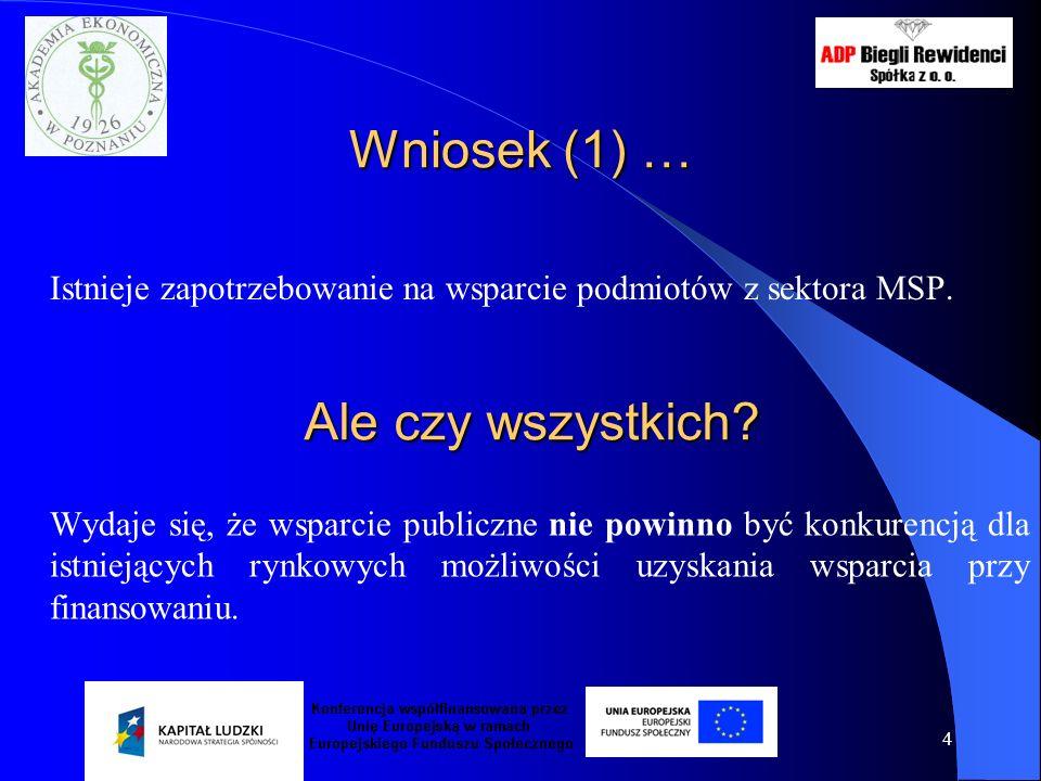 4 Wniosek (1) … Istnieje zapotrzebowanie na wsparcie podmiotów z sektora MSP. Ale czy wszystkich? Wydaje się, że wsparcie publiczne nie powinno być ko