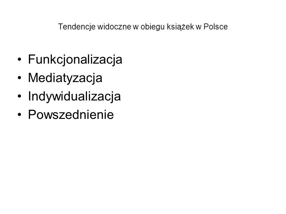 Tendencje widoczne w obiegu książek w Polsce Funkcjonalizacja Mediatyzacja Indywidualizacja Powszednienie
