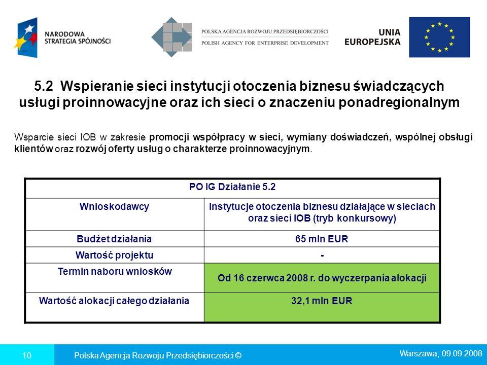 Polska Agencja Rozwoju Przedsiębiorczości ©10 PO IG Działanie 5.2 WnioskodawcyInstytucje otoczenia biznesu działające w sieciach oraz sieci IOB (tryb