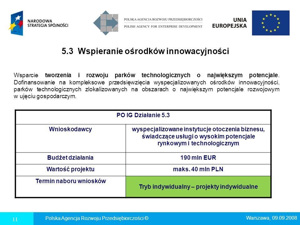 11 5.3 Wspieranie ośrodków innowacyjności Wsparcie tworzenia i rozwoju parków technologicznych o największym potencjale. Dofinansowanie na kompleksowe